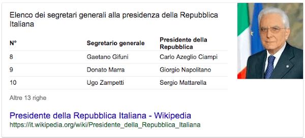 Sergio Mattarella e l'intelligenza artificiale di Google