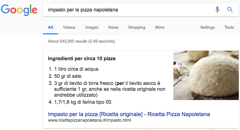 Pizza Napoletana - Featured Snippet
