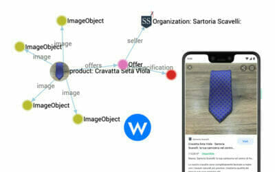 Il potere del Product Knowledge Graph abbinato all'E-commerce