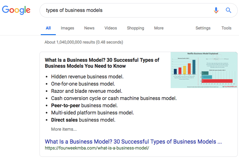 types-of-business-models-fourweekmba