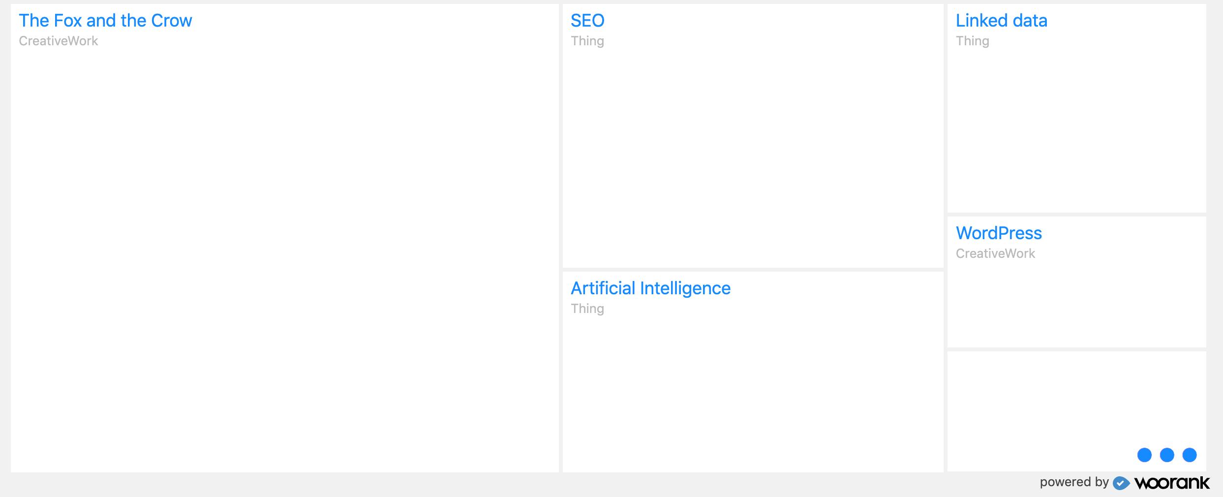 Search Rankings widget
