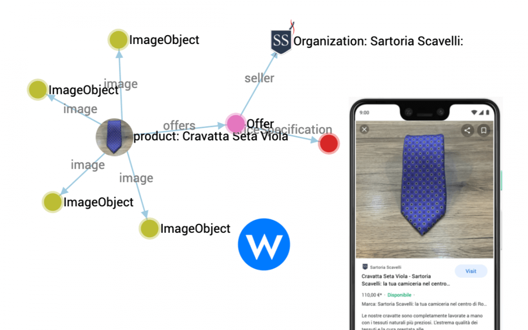 The Power of Product Knowledge Graph for E-commerce