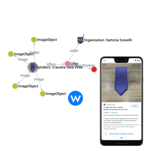 Product Knowledge Graph for E-commerce and a mobile phone with the product displayed on Google Image Search